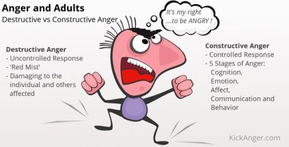 Anger-and-Adults-Destructive-vs-Constructive-Anger