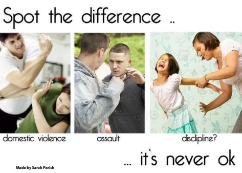 hitting kids domestic violence